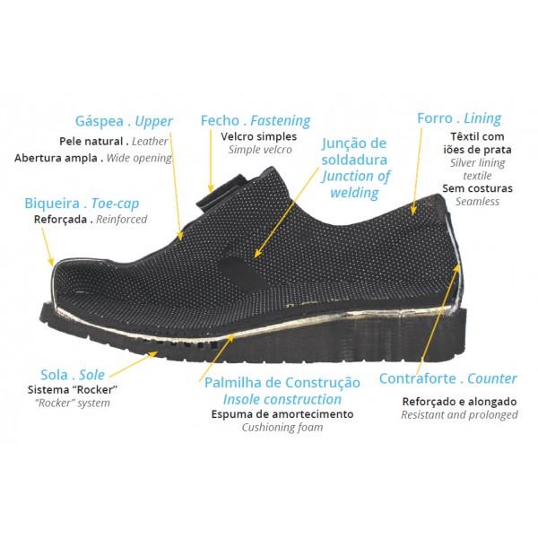 Características do sapato diabético